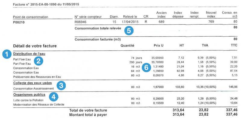 Votre facture d 39 eau cc genevois - Facture gaz electricite moyenne ...